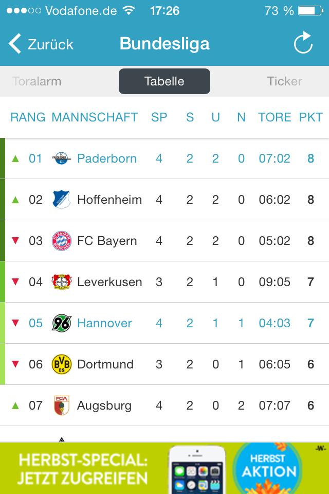 Fußball-Bundesliga   Fußball-Zitate - Part 10